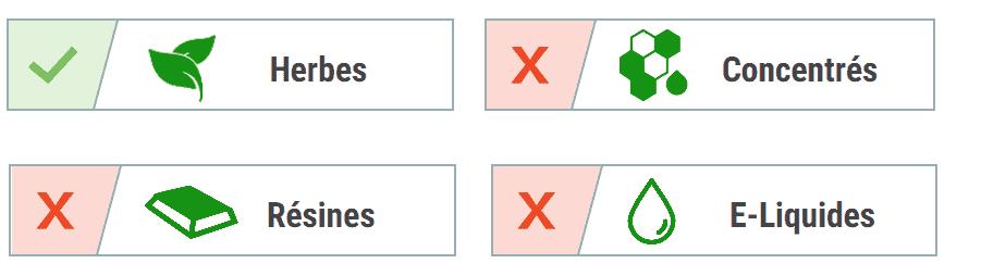 vaporisateur icones